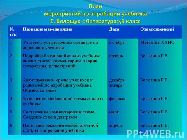 План мероприятий по апробации учебника Е. Волощук «Литература» 9 класс