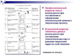 Профессиональный редактор текста используется при составлении и оформлении поясн