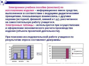 Электронное учебное пособие (конспект) по изготовлению изделия – информацио