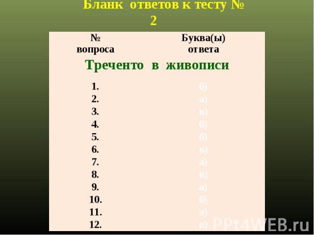 Бланк ответов к тесту № 2