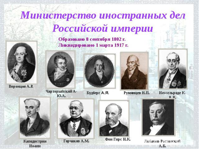 Министерство иностранных дел Российской империи Образовано 8 сентября 1802 г. Ликвидировано 1 марта 1917 г.