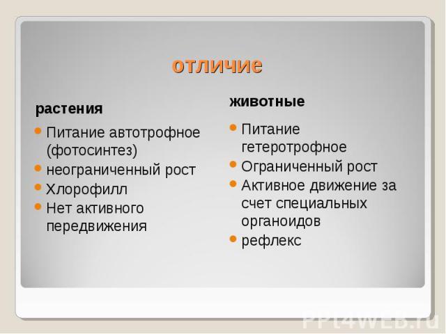отличиеПитание автотрофное (фотосинтез)неограниченный ростХлорофиллНет активного передвиженияПитание гетеротрофноеОграниченный ростАктивное движение за счет специальных органоидоврефлекс