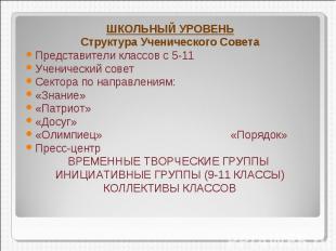 Школьный уровеньСтруктура Ученического СоветаПредставители классов с 5-11Учениче