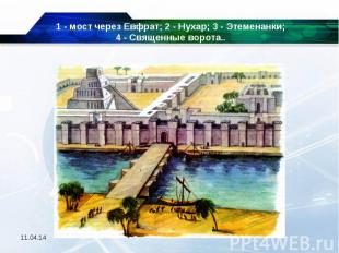 1 - мост через Евфрат; 2 - Нухар; 3 - Этеменанки; 4 - Священные ворота..