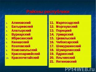 Районы республики Аликовский Батыревский Алатырский Вурнарский Ибресинский Канаш