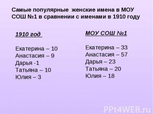Самые популярные женские имена в МОУ СОШ №1 в сравнении с именами в 1910 году191