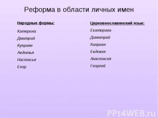 Реформа в области личных имен Народные формы: