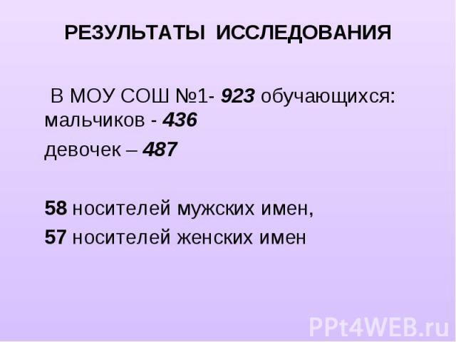 РЕЗУЛЬТАТЫ ИССЛЕДОВАНИЯ В МОУ СОШ №1- 923 обучающихся: мальчиков - 436 девочек – 48758 носителей мужских имен, 57 носителей женских имен