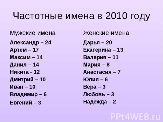 Частотные имена в 2010 году