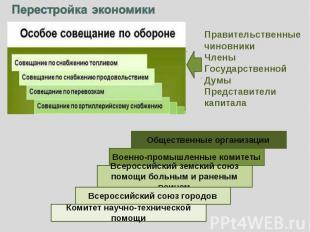 Перестройка экономикиПравительственные чиновникиЧлены Государственной ДумыПредст