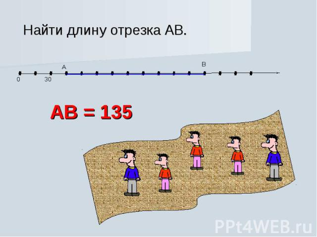 Найти длину отрезка АВ.