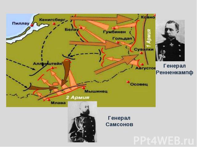 Генерал РенненкампфГенерал Самсонов