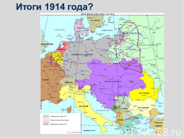 Итоги 1914 года?
