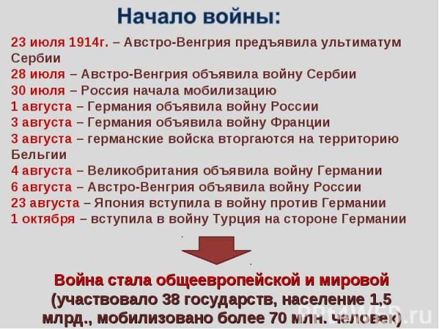 Начало войны:23 июля 1914г. – Австро-Венгрия предъявила ультиматум Сербии28 июля – Австро-Венгрия объявила войну Сербии30 июля – Россия начала мобилизацию1 августа – Германия объявила войну России3 августа – Германия объявила войну Франции3 августа …
