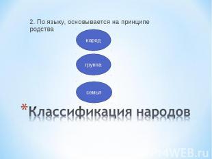 2. По языку, основывается на принципе родства Классификация народов