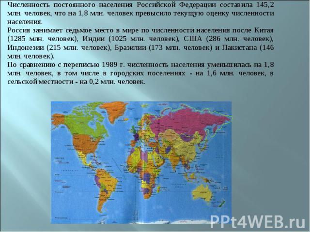 Численность постоянного населения Российской Федерации составила 145,2 млн. человек, что на 1,8 млн. человек превысило текущую оценку численности населения.Россия занимает седьмое место в мире по численности населения после Китая (1285 млн. человек)…