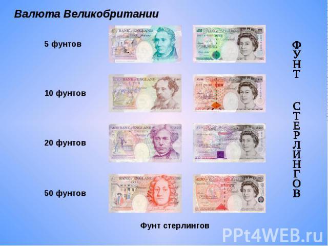 Валюта Великобритании