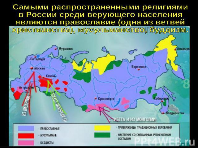 Самыми распространенными религиями в России среди верующего населенияявляются православие (одна из ветвейхристианства), мусульманство, буддизм.