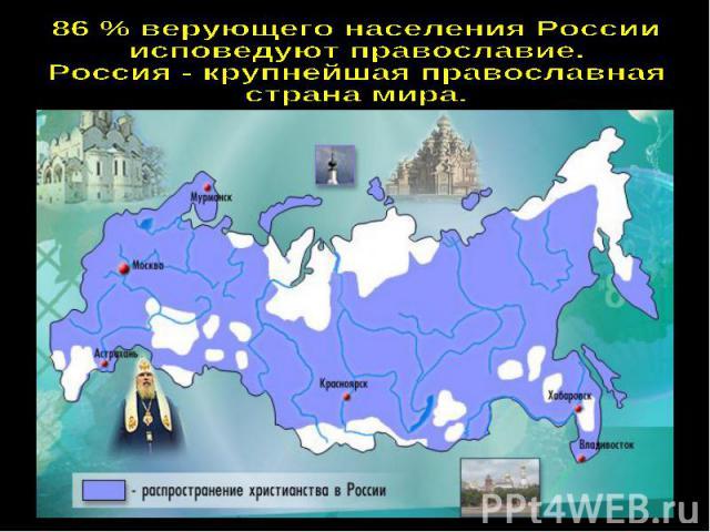 86 % верующего населения Россииисповедуют православие.Россия - крупнейшая православнаястрана мира.