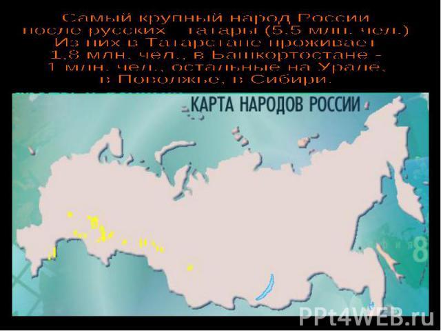 Самый крупный народ Россиипосле русских - татары (5,5 млн. чел.)Из них в Татарстане проживает1,8 млн. чел., в Башкортостане -1 млн. чел., остальные на Урале,в Поволжье, в Сибири.