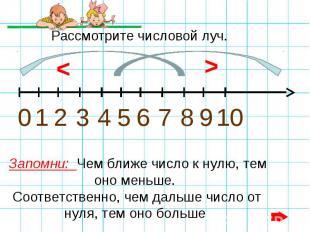 Рассмотрите числовой луч. Запомни: Чем ближе число к нулю, тем оно меньше. Соотв
