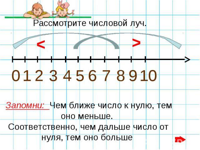 Рассмотрите числовой луч. Запомни: Чем ближе число к нулю, тем оно меньше. Соответственно, чем дальше число от нуля, тем оно больше