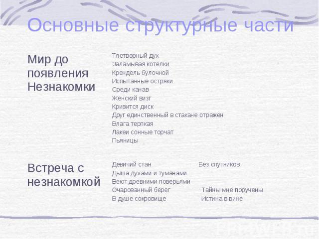 Основные структурные части