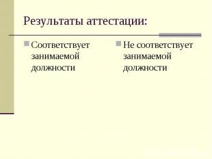 Результаты аттестации:Соответствует занимаемой должностиНе соответствует занимае