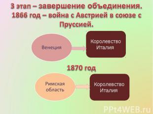 3 этап – завершение объединения.1866 год – война с Австрией в союзе с Пруссией.