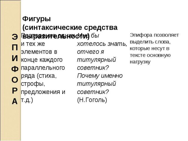 Фигуры (синтаксические средства выразительности)