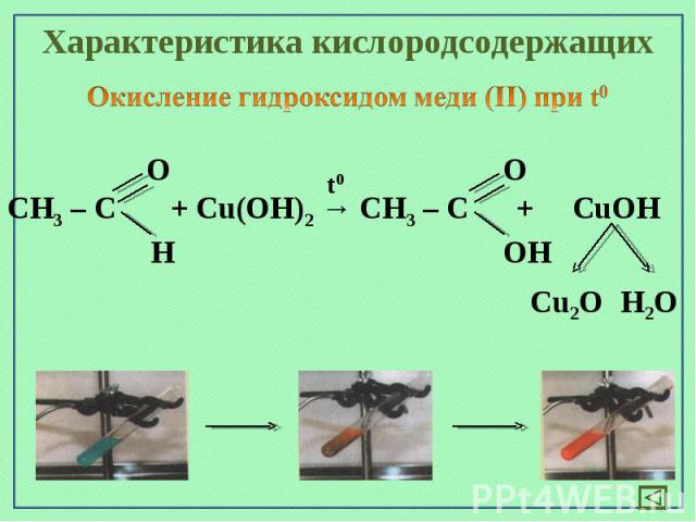 Характеристика кислородсодержащихОкисление гидроксидом меди (II) при t0