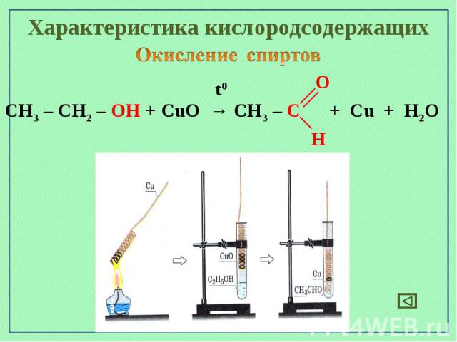 Характеристика кислородсодержащихОкисление спиртовCH3 – CH2 – OH + CuO → CH3 – C + Cu + H2O