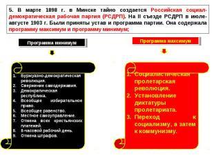 5. В марте 1898 г. в Минске тайно создается Российская социал-демократическая ра
