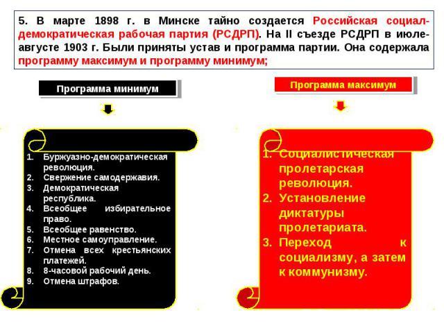 5. В марте 1898 г. в Минске тайно создается Российская социал-демократическая рабочая партия (РСДРП). На II съезде РСДРП в июле-августе 1903 г. Были приняты устав и программа партии. Она содержала программу максимум и программу минимум;Буржуазно-дем…