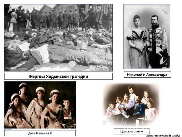 Жертвы Ходынской трагедииНиколай и АлександраДети Николая IIЦарская семья