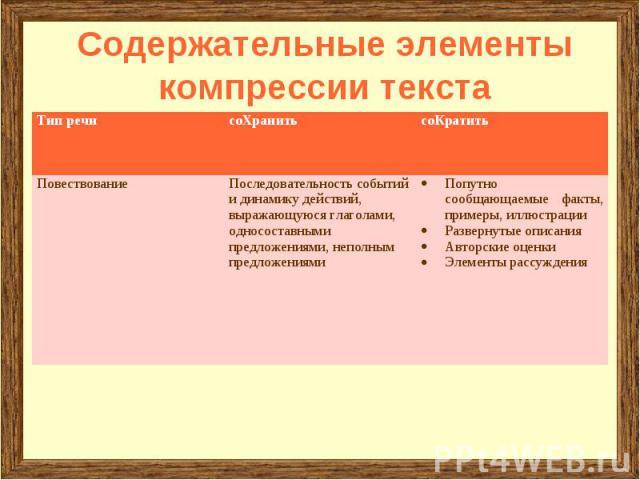 Содержательные элементы компрессии текста