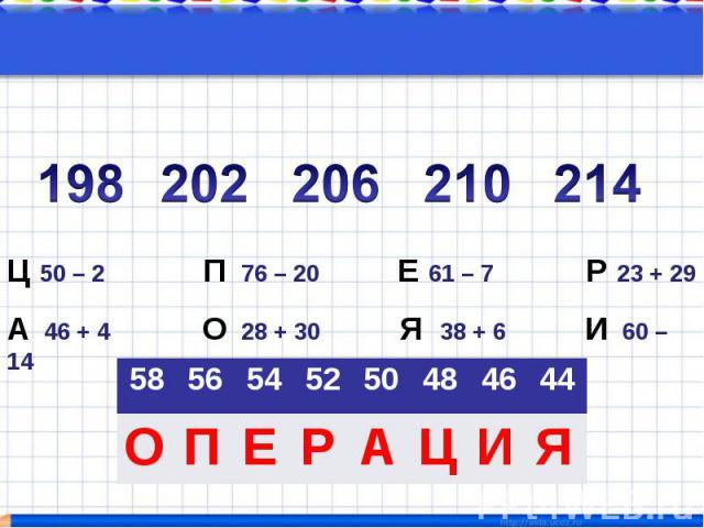 202 206 210Ц 50 – 2 П 76 – 20 Е 61 – 7 Р 23 + 29 А 46 + 4 О 28 + 30 Я 38 + 6 И 60 – 14