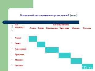 Оценочный лист взаимоконтроля знаний
