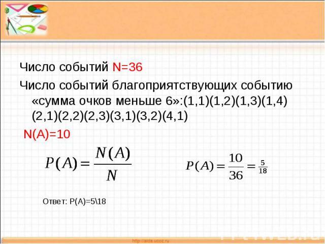 Число событий N=36Число событий благоприятствующих событию «сумма очков меньше 6»:(1,1)(1,2)(1,3)(1,4) (2,1)(2,2)(2,3)(3,1)(3,2)(4,1) N(A)=10