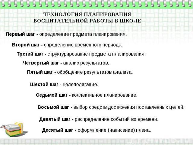 ТЕХНОЛОГИЯ ПЛАНИРОВАНИЯ ВОСПИТАТЕЛЬНОЙ РАБОТЫ В ШКОЛЕ Первый шаг - определение предмета планирования. Второй шаг - определение временного периода. Третий шаг - структурирование предмета планирования. Четвертый шаг - анализ результатов. Пятый шаг - о…