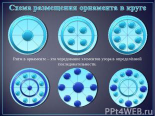 Схема размещения орнамента в круге Ритм в орнаменте – это чередование элементов