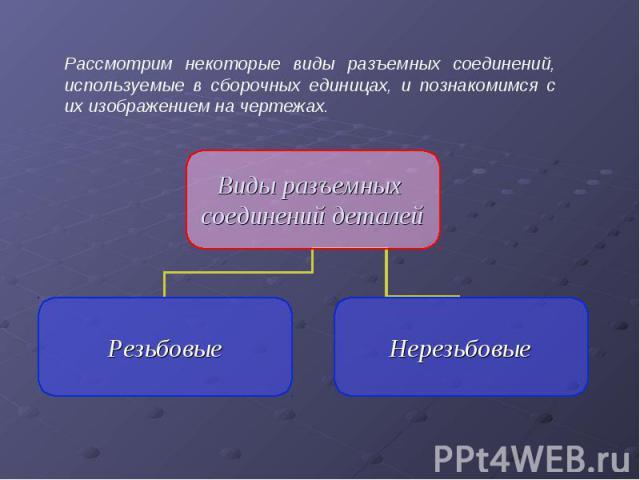 Рассмотрим некоторые виды разъемных соединений, используемые в сборочных единицах, и познакомимся с их изображением на чертежах.