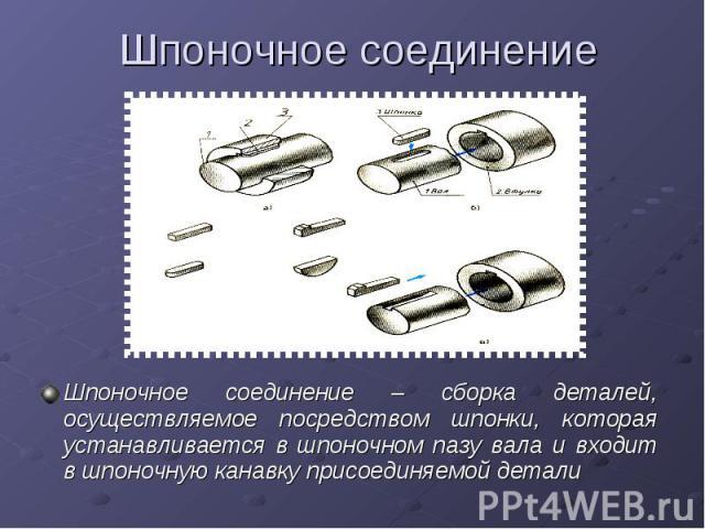 Шпоночное соединение Шпоночное соединение – сборка деталей, осуществляемое посредством шпонки, которая устанавливается в шпоночном пазу вала и входит в шпоночную канавку присоединяемой детали