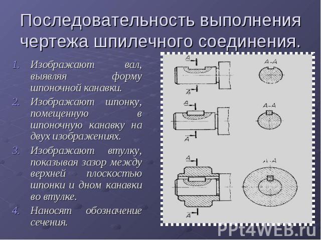 Последовательность выполнения чертежа шпилечного соединения.Изображают вал, выявляя форму шпоночной канавки.Изображают шпонку, помещенную в шпоночную канавку на двух изображениях.Изображают втулку, показывая зазор между верхней плоскостью шпонки и д…