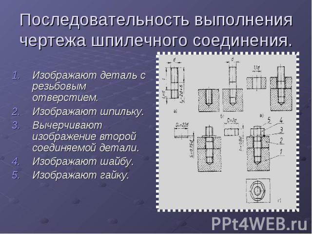 Последовательность выполнения чертежа шпилечного соединения.Изображают деталь с резьбовым отверстием.Изображают шпильку.Вычерчивают изображение второй соединяемой детали.Изображают шайбу.Изображают гайку.