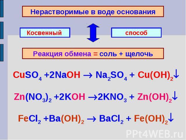 Нерастворимые в воде основанияРеакция обмена = соль + щелочьCuSO4 +2NaOH Na2SO4 + Cu(OH)2Zn(NO3)2 +2KOH 2KNO3 + Zn(OH)2FeCl2 +Ba(OH)2 BaCl2 + Fe(OH)2