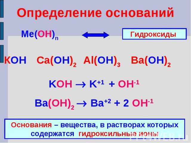 Определение основанийКОН Ca(ОН)2 Al(ОН)3 Ba(ОН)2KOH K+1 + OH-1Ba(ОН)2 Ba+2 + 2 OH-1Основания – вещества, в растворах которых содержатся гидроксильные ионы