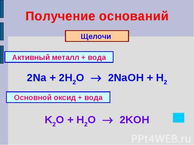 Получение основанийАктивный металл + вода2Na + 2H2O 2NaOH + H2Основной оксид + водаK2O + H2O 2KOH