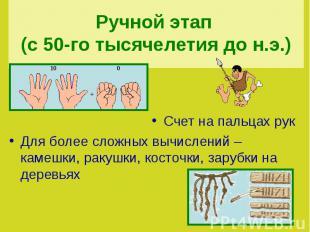 Ручной этап (с 50-го тысячелетия до н.э.) Счет на пальцах рукДля более сложных в
