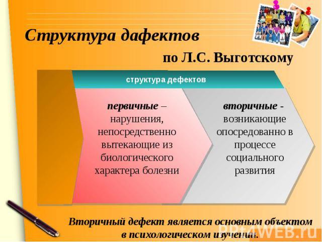 Структура дафектов по Л.С. ВыготскВторичный дефект является основным объектом в психологическом изучении. ому